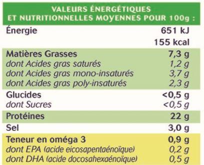 Valeurs nutritionnelles calories de la Truite fumée Pyrénées